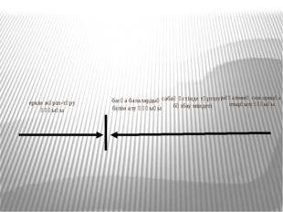 еркін жүріп-тұру құқығы басқа балалардың білім алу құқығы сабақ үстінде тәрт