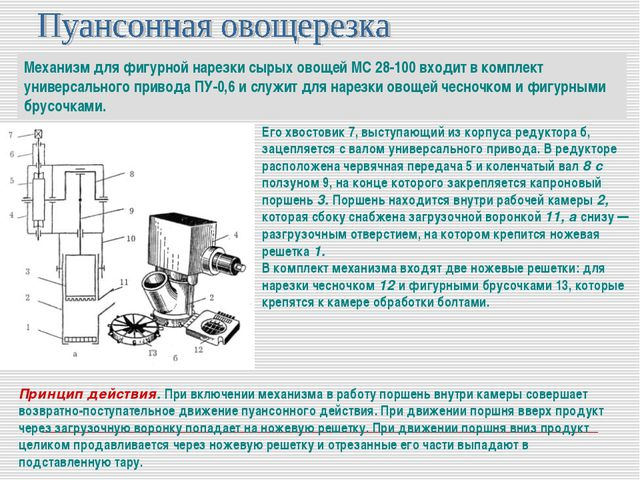 Механизм для фигурной нарезки сырых овощей МС 28-100 входит в комплект универ...