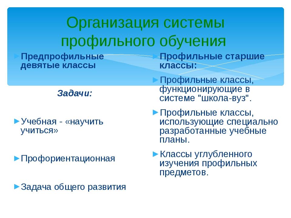 Организация системы профильного обучения Предпрофильные девятые классы Задачи...