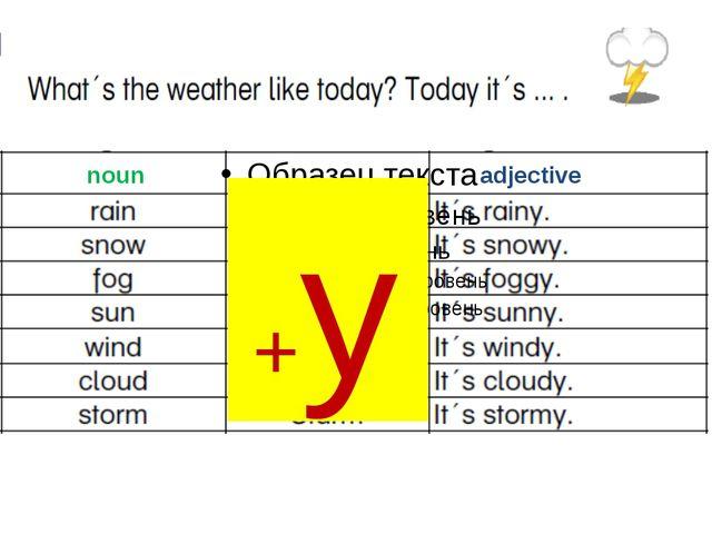 +y noun adjective