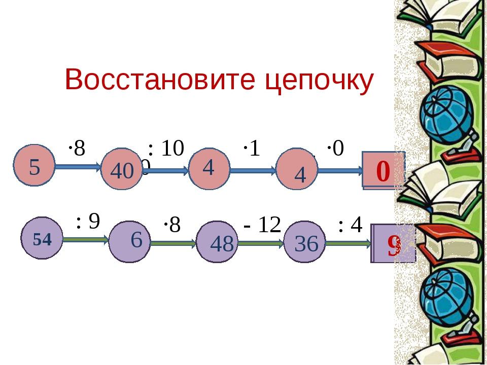 Восстановите цепочку 4 4 40 ∙8 ∙8 ∙8 4 4 40 0 36 48 6 9