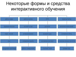 Некоторые формы и средства интерактивного обучения