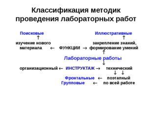Классификация методик проведения лабораторных работ Поисковые Иллюстративные