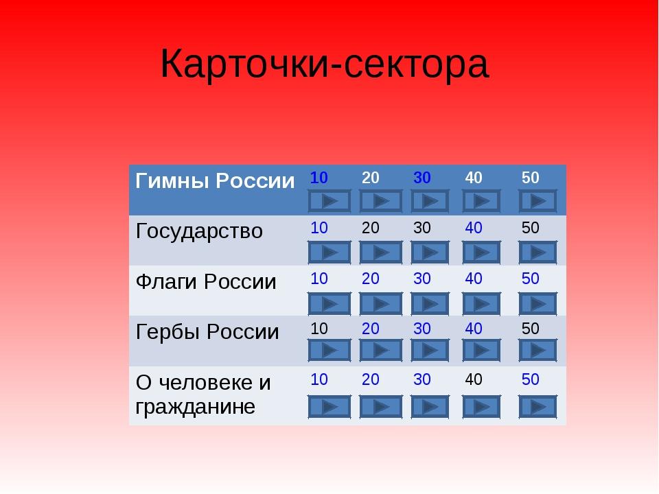 Карточки-сектора Гимны России 10 20 30 40 50 Государство 10 2030405...