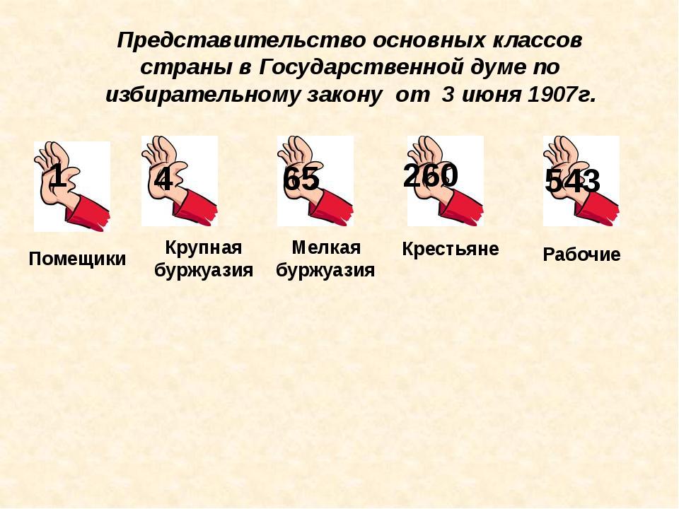 1 4 65 260 543 Помещики Крупная буржуазия Мелкая буржуазия Рабочие Крестьяне...
