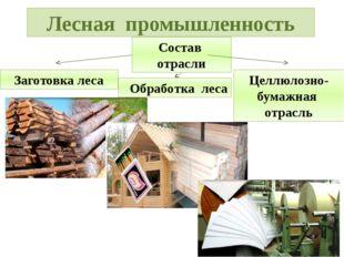Лесная промышленность Состав отрасли Обработка леса Заготовка леса Целлюлозно