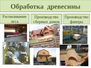 Обработка древесины Распиливание леса Производство сборных домов Производство