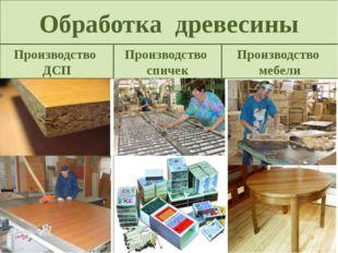 Производство ДСП Обработка древесины Производство спичек Производство мебели