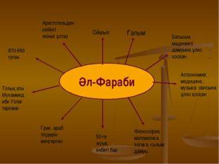 Әл-Фараби Аристотельден кейінгі екінші ұстаз Ойшыл Ғалым Батысың мәдениеті да