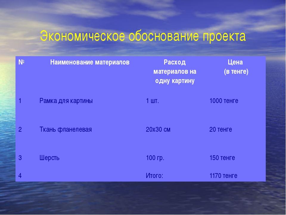 Экономическое обоснование проекта № Наименование материалов Расход материалов...
