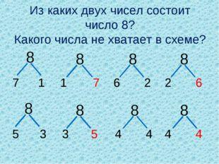 Из каких двух чисел состоит число 8? Какого числа не хватает в схеме? 8 7 1 8