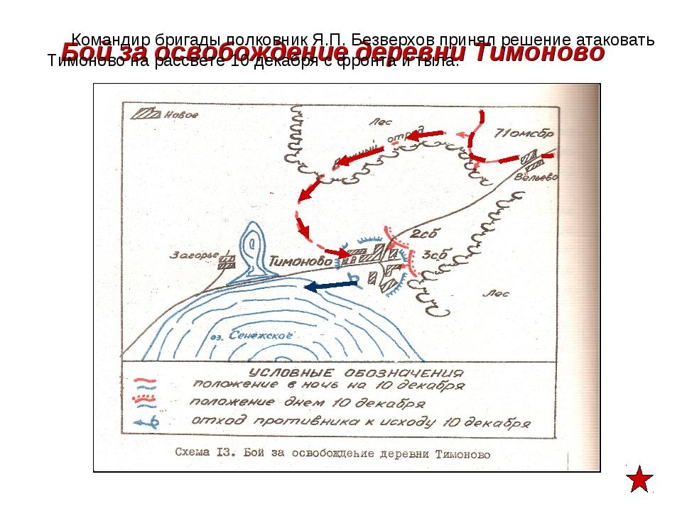 Бой за освобождение деревни Тимоново Командир бригады полковник Я.П. Безверхо...