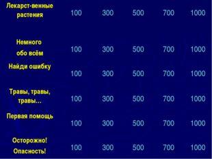 Лекарст-венные растения 100 300 500 700 1000 Немного обо всём 100 300
