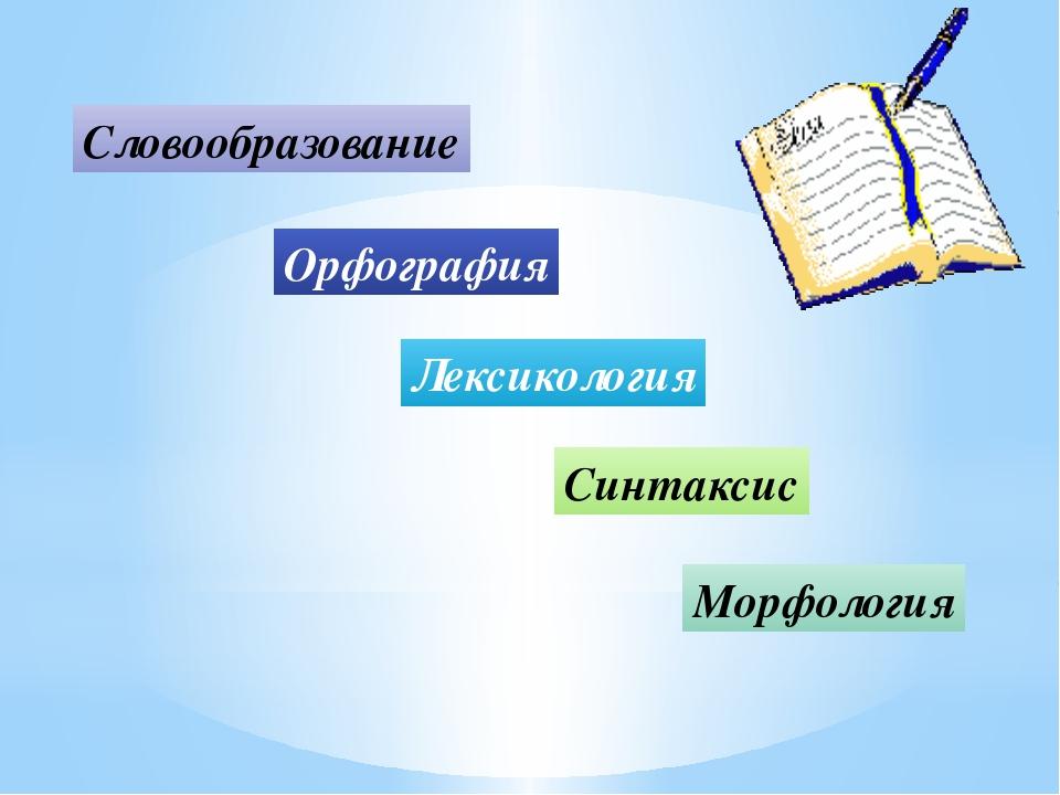 Словообразование Орфография Лексикология Синтаксис Морфология