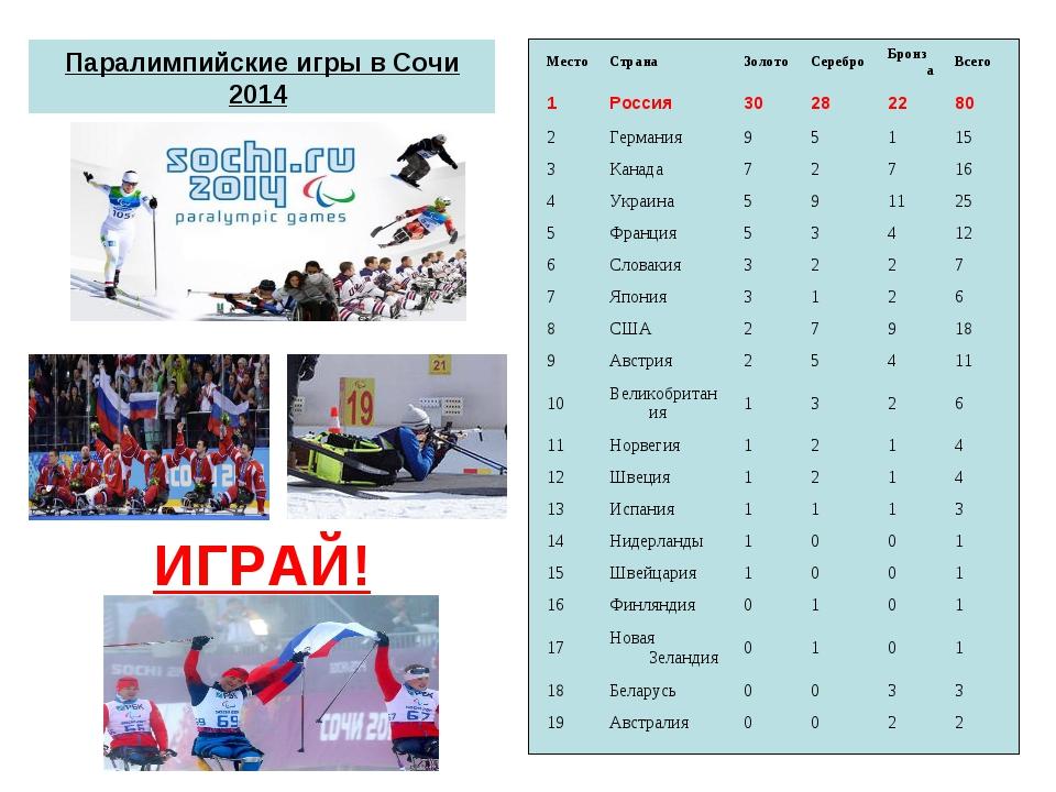 Паралимпийские игры в Сочи 2014 ИГРАЙ!