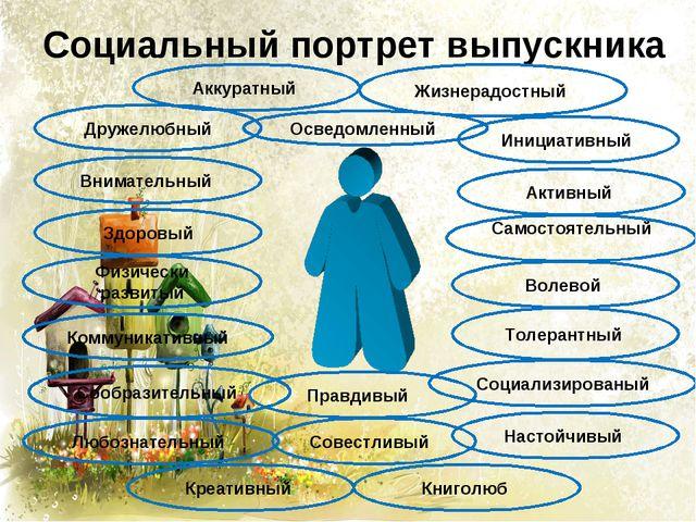 Социальный портрет выпускника Настойчивый Креативный Книголюб Сообразительный...