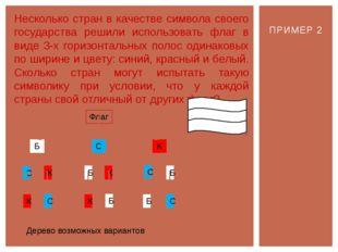 ПРИМЕР 2 Несколько стран в качестве символа своего государства решили использ