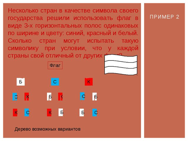 ПРИМЕР 2 Несколько стран в качестве символа своего государства решили использ...