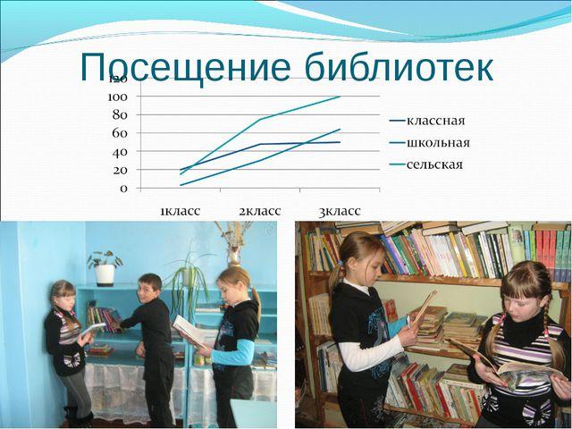 Посещение библиотек