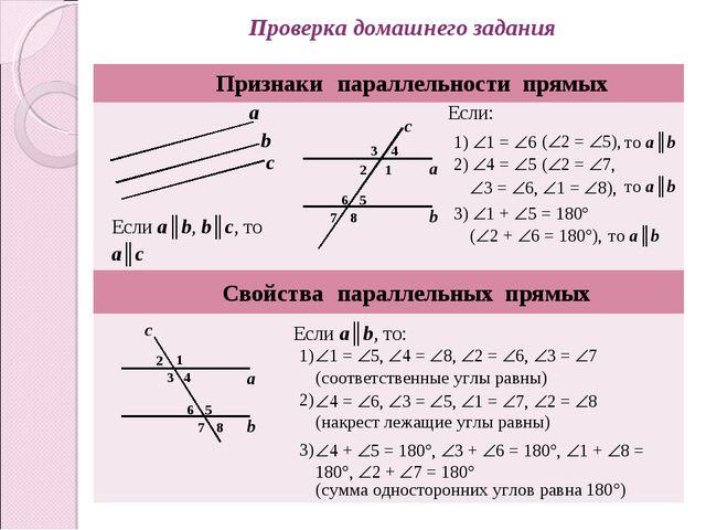 Проверка домашнего задания Если a║b, b║c, то a║c Если: 1) 1 = 6 (2 = 5),...