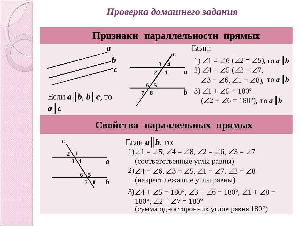 Математика дидактические материалы 6 класс чулков уединов ответы