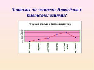 Знакомы ли жители Новосёлок с биотехнологиями?