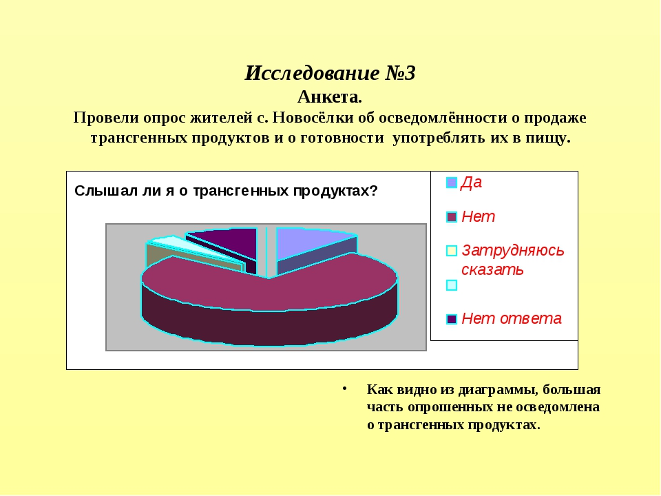 Исследование №3 Анкета. Провели опрос жителей с. Новосёлки об осведомлённост...