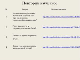 Повторим изученное №Вопрос Варианты ответа 1По какой формуле можно вычисли