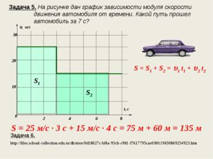 Задача 5. На рисунке дан график зависимости модуля скорости движения автомоби