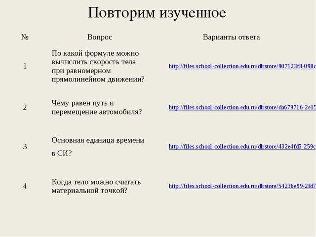 Повторим изученное №Вопрос Варианты ответа 1По какой формуле можно вычисли...
