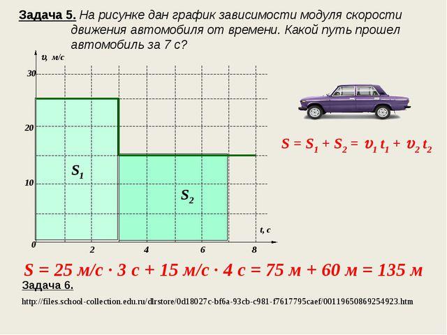 Задача 5. На рисунке дан график зависимости модуля скорости движения автомоби...