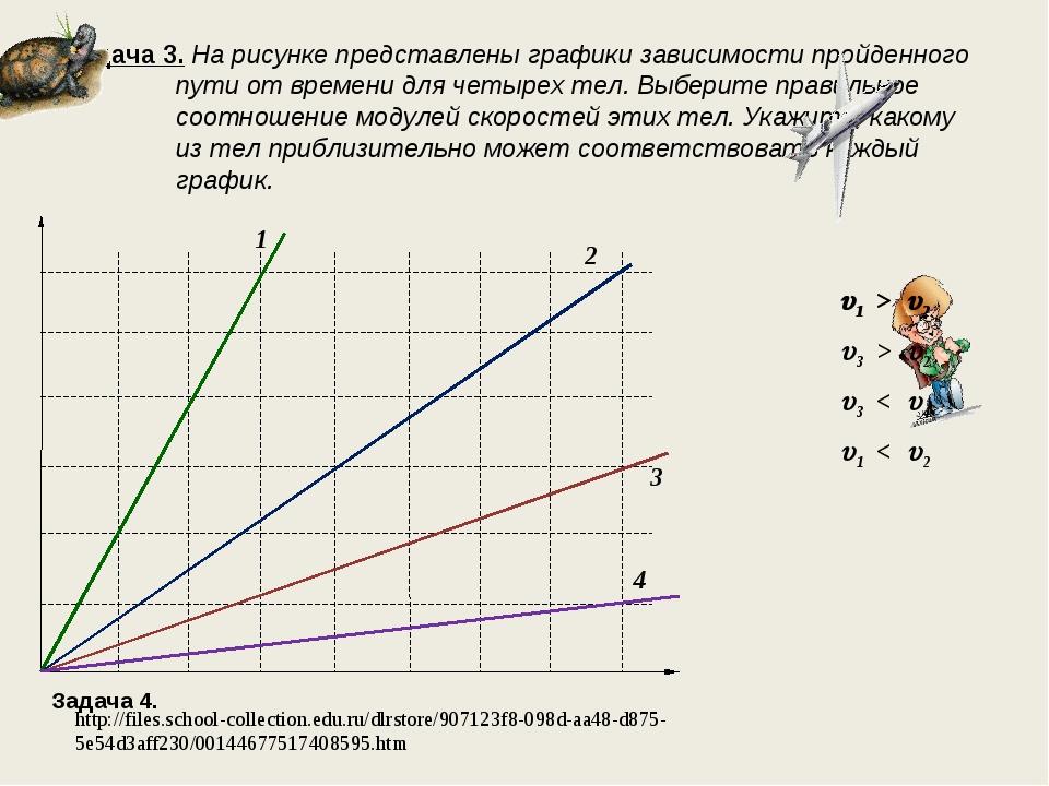 Задача 3. На рисунке представлены графики зависимости пройденного пути от вре...