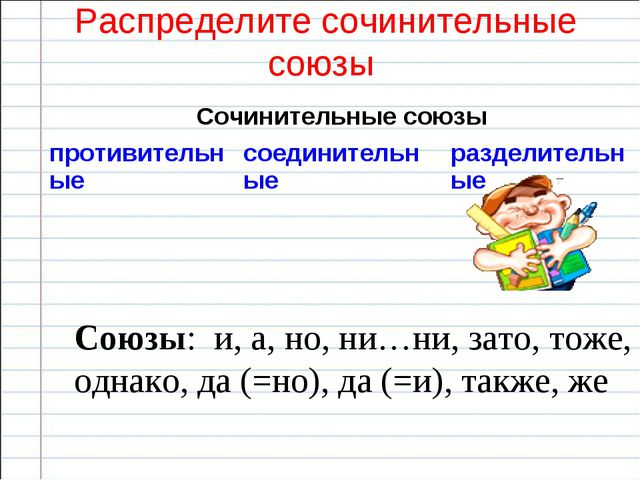 Распределите сочинительные союзы Союзы: и, а, но, ни…ни, зато, тоже, однако,...