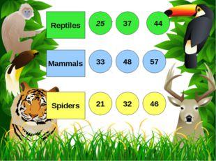 Reptiles Mammals Spiders 25 37 44 33 48 57 21 32 46