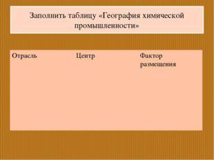 Заполнить таблицу «География химической промышленности» ОтрасльЦентрФактор