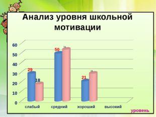 Анализ уровня школьной мотивации