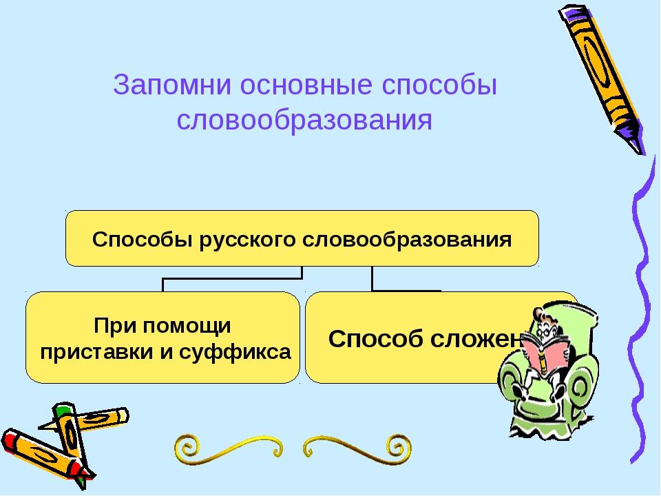 Запомни основные способы словообразования