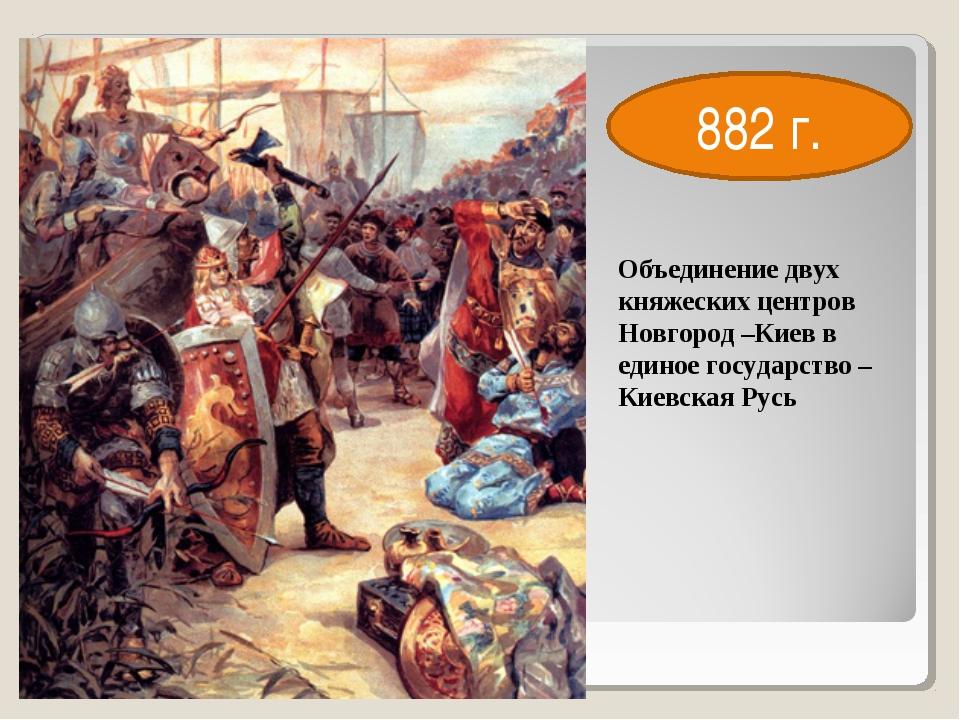 Объединение двух княжеских центров Новгород –Киев в единое государство –Киевс...
