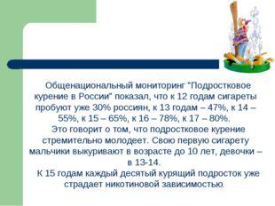 """Общенациональный мониторинг """"Подростковое курение в России"""" показал, что к 12"""