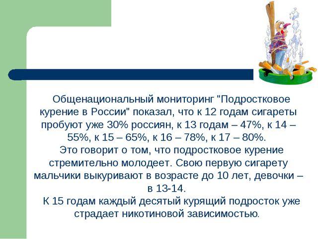 """Общенациональный мониторинг """"Подростковое курение в России"""" показал, что к 12..."""