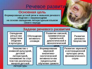Речевое развитие Основная цель Формирование устной речи и навыков речевого об