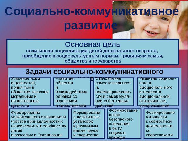 Социально-коммуникативное развитие Основная цель позитивная социализация дет...