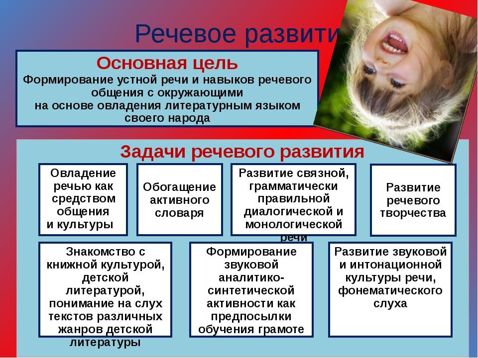 Речевое развитие Основная цель Формирование устной речи и навыков речевого об...