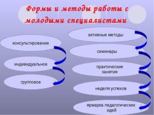 Формы и методы работы с молодыми специалистами консультирование индивидуально