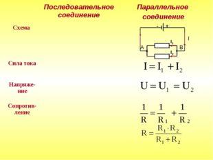 - + I А В Последовательное соединениеПараллельное соединение Схема  Сила