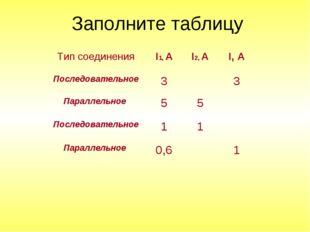 Заполните таблицу Тип соединенияI1, АI2, АI, А Последовательное33 Парал