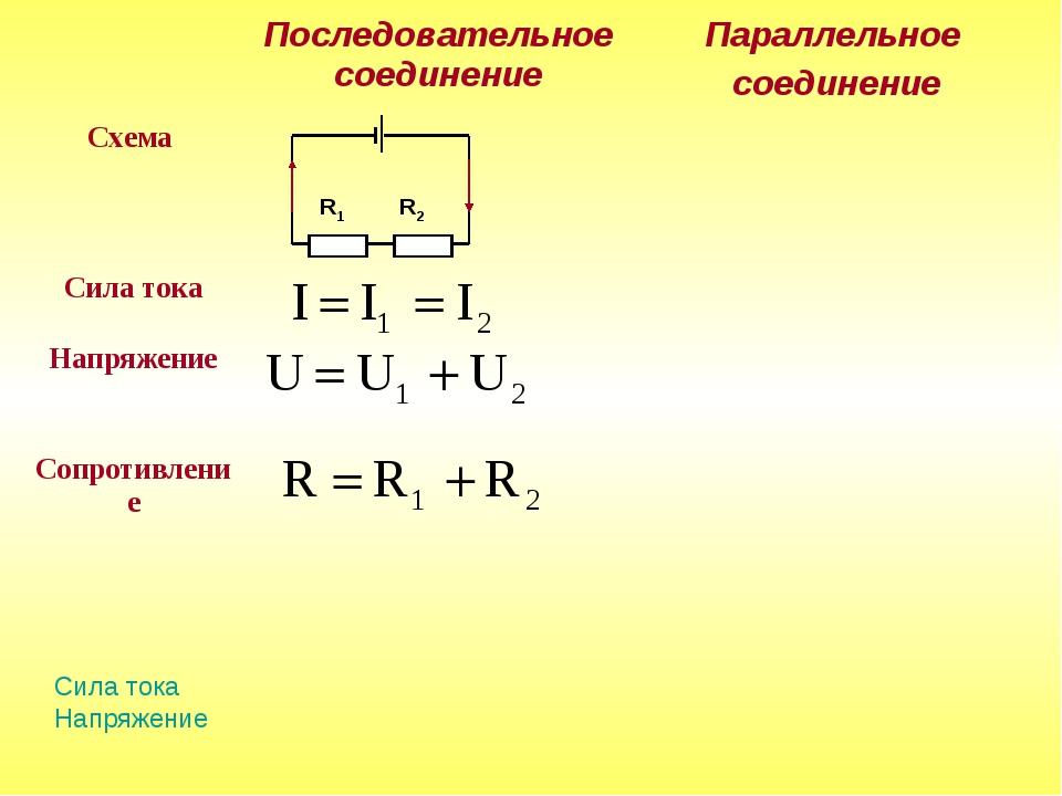 Сила тока Напряжение Последовательное соединениеПараллельное соединение Схе...