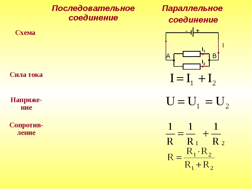 - + I А В Последовательное соединениеПараллельное соединение Схема  Сила...
