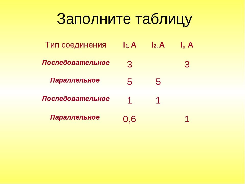 Заполните таблицу Тип соединенияI1, АI2, АI, А Последовательное33 Парал...