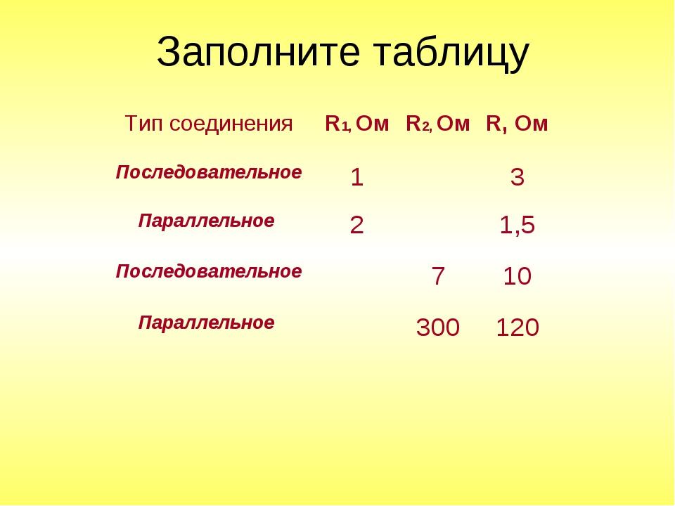 Заполните таблицу Тип соединенияR1, ОмR2, ОмR, Ом Последовательное13 Па...